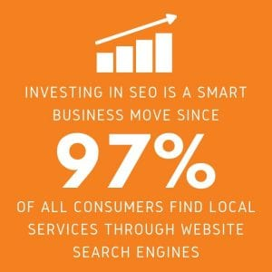 consumers find local services through website search engines
